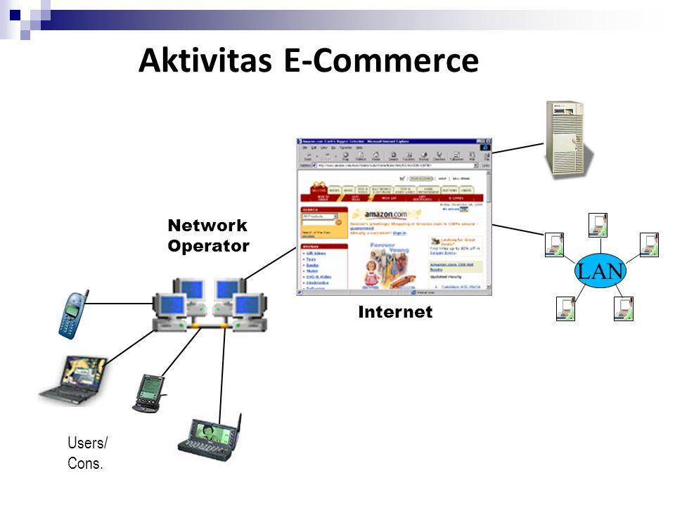 www.bhineka.com/bhindexpc.htm www.bhineka.com/bhindexpc.htm Apple Computer List