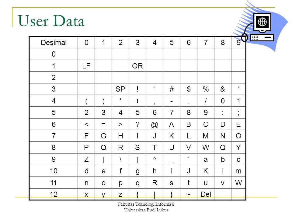"""Fakultas Teknologi Informasi Universitas Budi Luhur User Data Desimal0123456789 0 1LFOR 2 3SP!""""#$%&' 4()*+,-./01 523456789:; 6<=>?@ABCDE 7FGHIJKLMNO 8"""