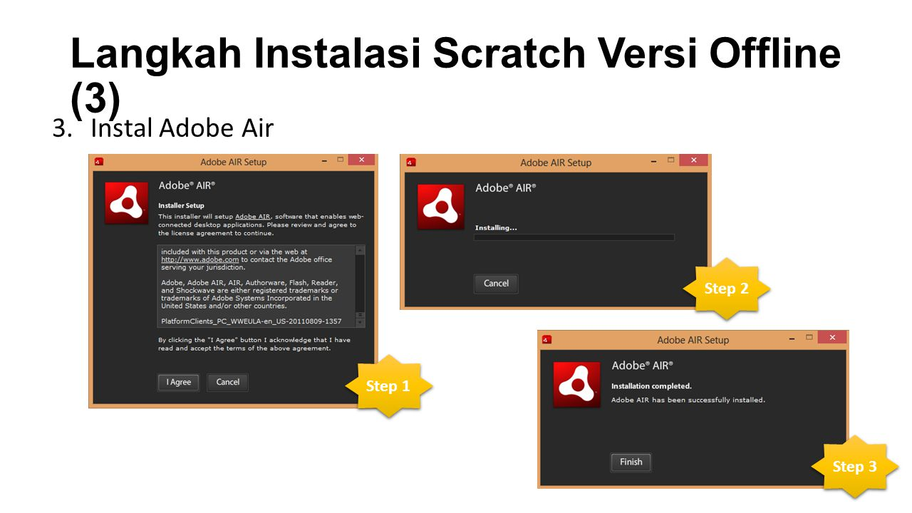 Langkah Instalasi Scratch Versi Offline (3) 3.Instal Adobe Air Step 1 Step 2 Step 3