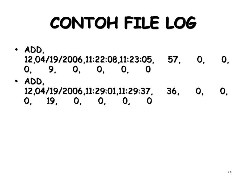 CONTOH FILE LOG ADD, 12,04/19/2006,11:22:08,11:23:05, 57, 0, 0, 0, 9, 0, 0, 0, 0 ADD, 12,04/19/2006,11:22:08,11:23:05, 57, 0, 0, 0, 9, 0, 0, 0, 0 ADD, 12,04/19/2006,11:29:01,11:29:37, 36, 0, 0, 0, 19, 0, 0, 0, 0 ADD, 12,04/19/2006,11:29:01,11:29:37, 36, 0, 0, 0, 19, 0, 0, 0, 0 16