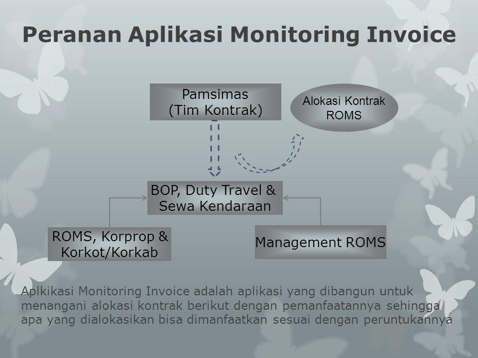 Pamsimas (Tim Kontrak) Alokasi Kontrak ROMS ROMS, Korprop & Korkot/Korkab Management ROMS BOP, Duty Travel & Sewa Kendaraan Aplkikasi Monitoring Invoi