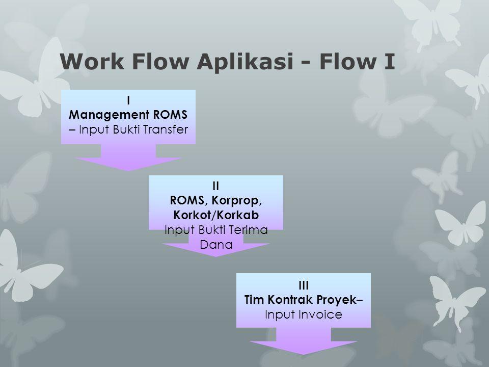 Work Flow Aplikasi - Flow I I Management ROMS – Input Bukti Transfer II ROMS, Korprop, Korkot/Korkab Input Bukti Terima Dana III Tim Kontrak Proyek –
