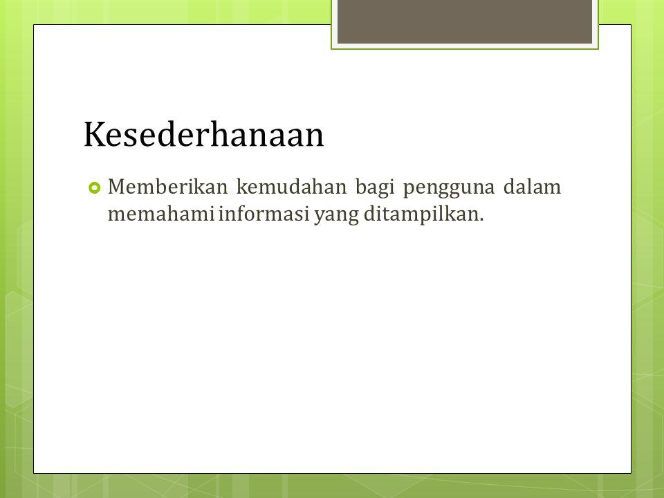 Kesederhanaan  Memberikan kemudahan bagi pengguna dalam memahami informasi yang ditampilkan.