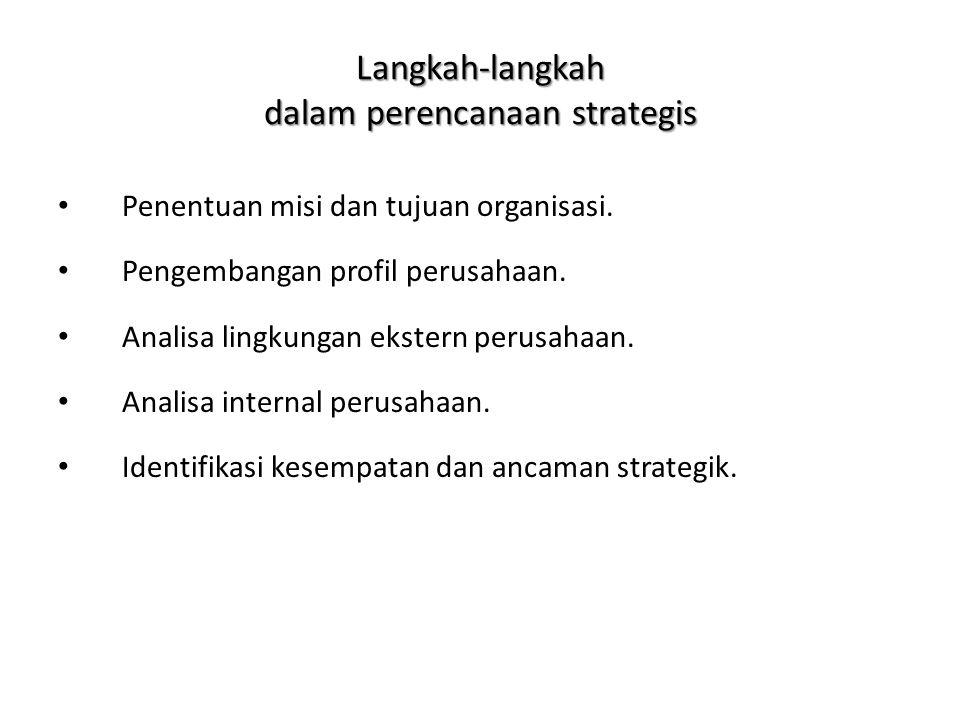 Langkah-langkah dalam perencanaan strategis Penentuan misi dan tujuan organisasi. Pengembangan profil perusahaan. Analisa lingkungan ekstern perusahaa