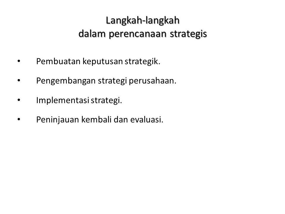 Langkah-langkah dalam perencanaan strategis Pembuatan keputusan strategik. Pengembangan strategi perusahaan. Implementasi strategi. Peninjauan kembali
