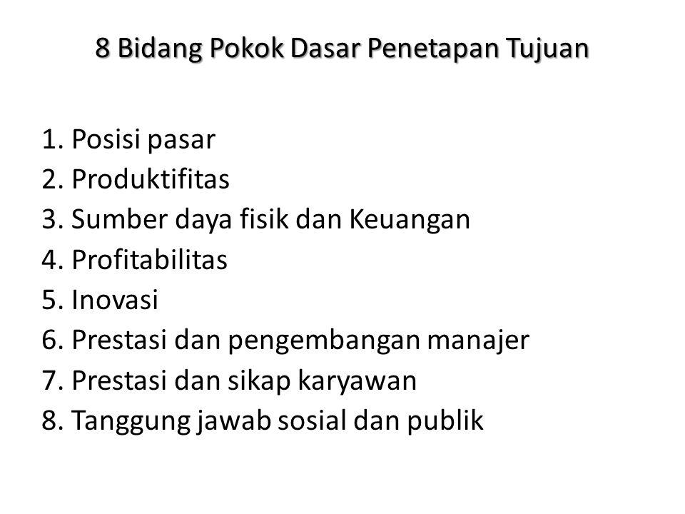 8 Bidang Pokok Dasar Penetapan Tujuan 1. Posisi pasar 2. Produktifitas 3. Sumber daya fisik dan Keuangan 4. Profitabilitas 5. Inovasi 6. Prestasi dan