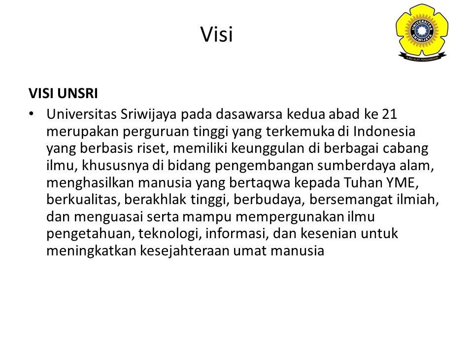 Visi VISI UNSRI Universitas Sriwijaya pada dasawarsa kedua abad ke 21 merupakan perguruan tinggi yang terkemuka di Indonesia yang berbasis riset, memi