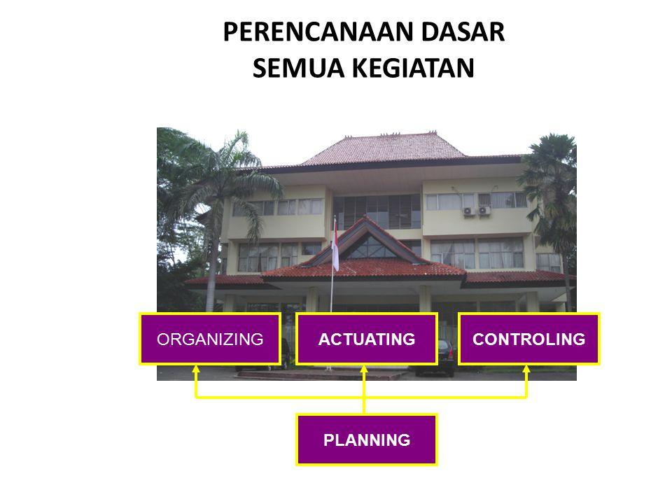 Langkah-langkah dalam perencanaan strategis Pembuatan keputusan strategik.