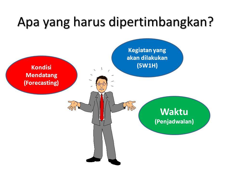 Apa yang harus dipertimbangkan? Kondisi Mendatang (Forecasting) Kegiatan yang akan dilakukan (5W1H) Waktu (Penjadwalan)