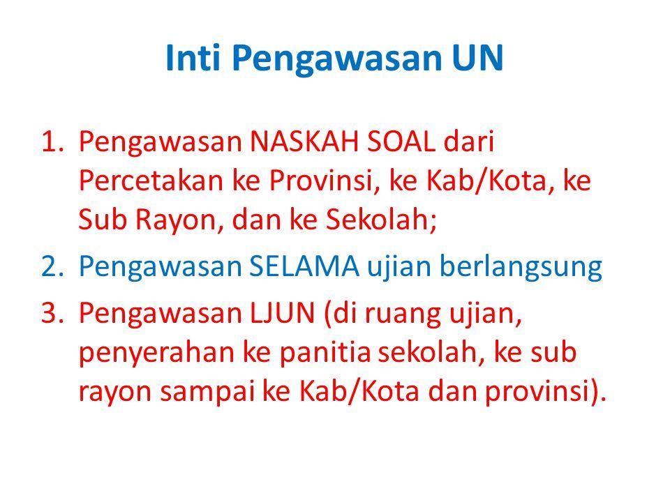 Inti Pengawasan UN 1.Pengawasan NASKAH SOAL dari Percetakan ke Provinsi, ke Kab/Kota, ke Sub Rayon, dan ke Sekolah; 2.Pengawasan SELAMA ujian berlangs