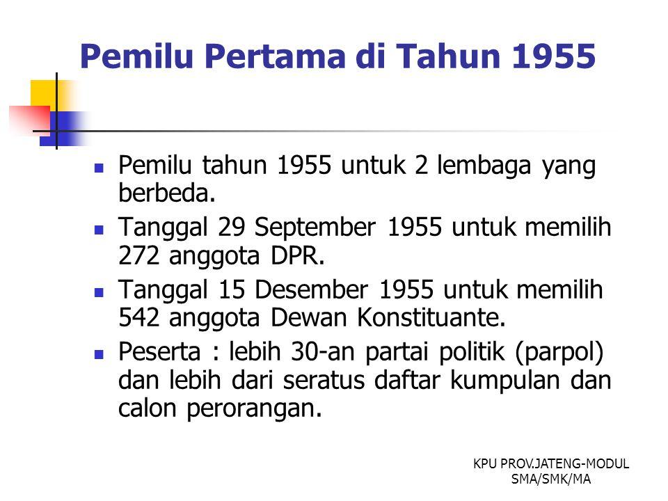 Pemilu Pertama di Tahun 1955 Pemilu tahun 1955 untuk 2 lembaga yang berbeda. Tanggal 29 September 1955 untuk memilih 272 anggota DPR. Tanggal 15 Desem