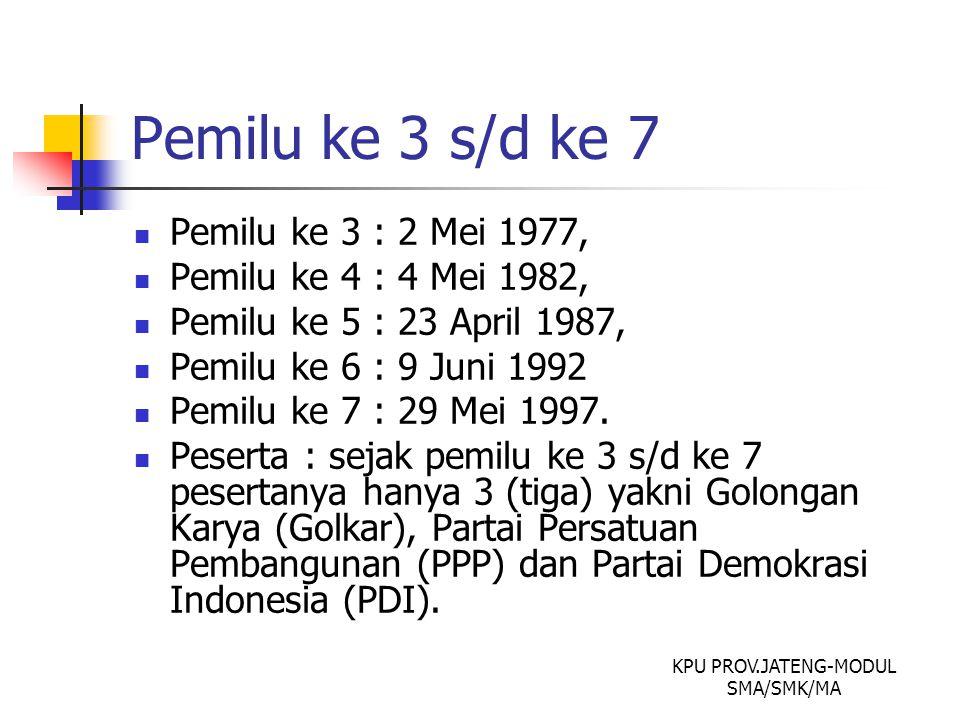 Pemilu ke 3 s/d ke 7 Pemilu ke 3 : 2 Mei 1977, Pemilu ke 4 : 4 Mei 1982, Pemilu ke 5 : 23 April 1987, Pemilu ke 6 : 9 Juni 1992 Pemilu ke 7 : 29 Mei 1