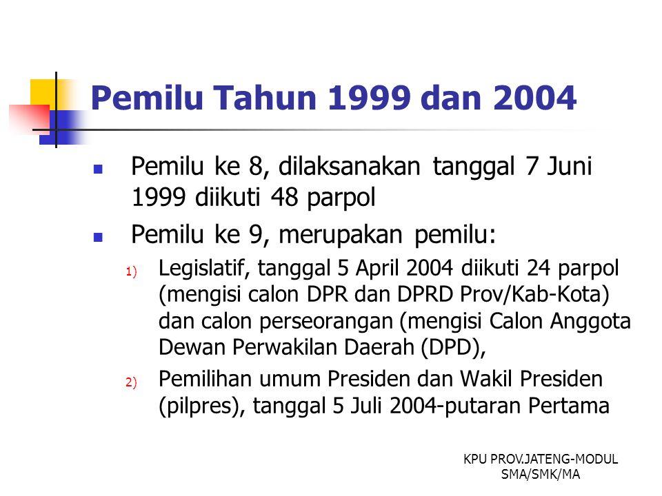 Pemilu Tahun 1999 dan 2004 Pemilu ke 8, dilaksanakan tanggal 7 Juni 1999 diikuti 48 parpol Pemilu ke 9, merupakan pemilu: 1) Legislatif, tanggal 5 Apr