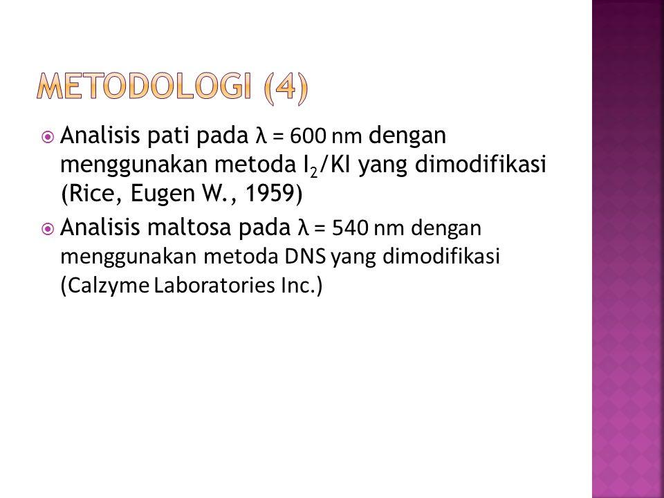  Analisis pati pada λ = 600 nm dengan menggunakan metoda I 2 /KI yang dimodifikasi (Rice, Eugen W., 1959)  Analisis maltosa pada λ = 540 nm dengan menggunakan metoda DNS yang dimodifikasi (Calzyme Laboratories Inc.)