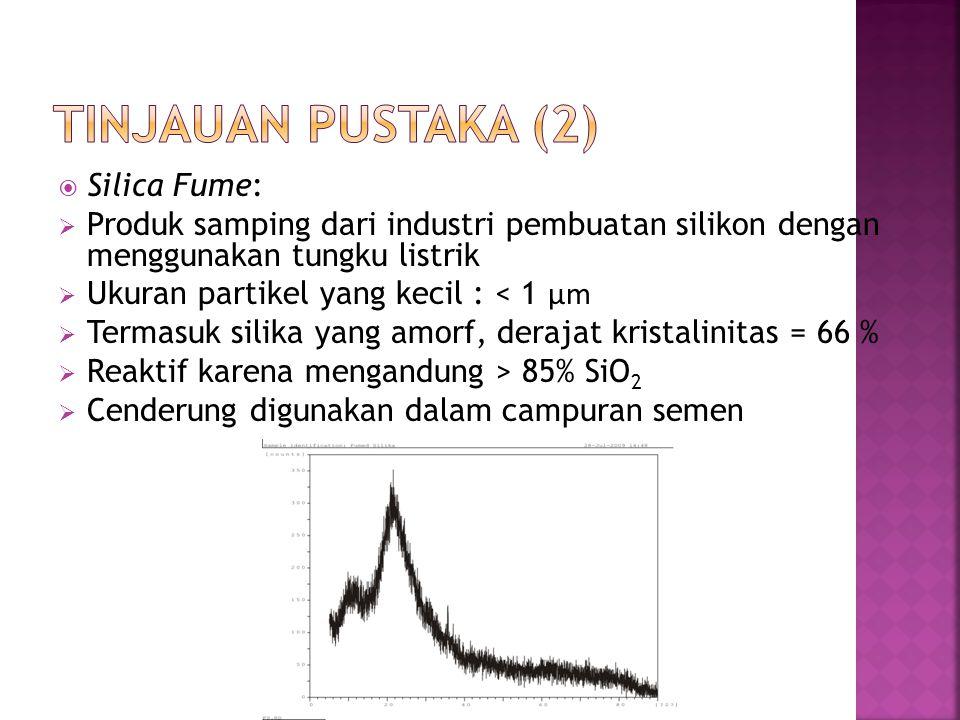  Silica Fume:  Produk samping dari industri pembuatan silikon dengan menggunakan tungku listrik  Ukuran partikel yang kecil : < 1 μm  Termasuk silika yang amorf, derajat kristalinitas = 66 %  Reaktif karena mengandung > 85% SiO 2  Cenderung digunakan dalam campuran semen