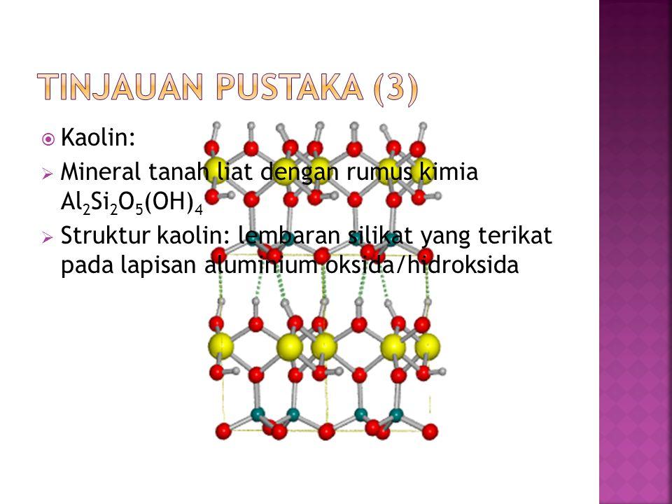  Kaolin:  Mineral tanah liat dengan rumus kimia Al 2 Si 2 O 5 (OH) 4  Struktur kaolin: lembaran silikat yang terikat pada lapisan aluminium oksida/hidroksida