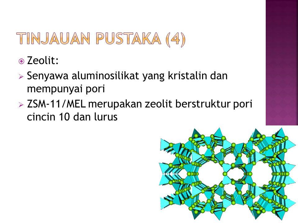  Zeolit:  Senyawa aluminosilikat yang kristalin dan mempunyai pori  ZSM-11/MEL merupakan zeolit berstruktur pori cincin 10 dan lurus