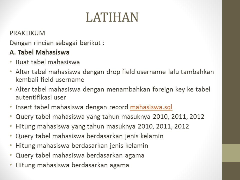 LATIHAN PRAKTIKUM Dengan rincian sebagai berikut : A.