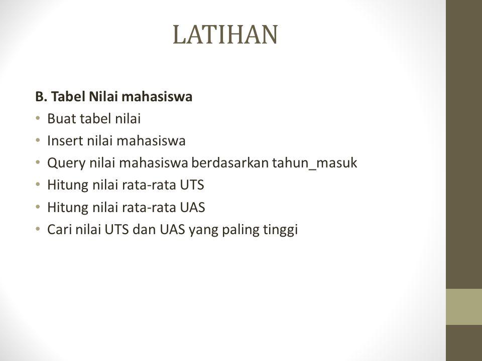 LATIHAN B.
