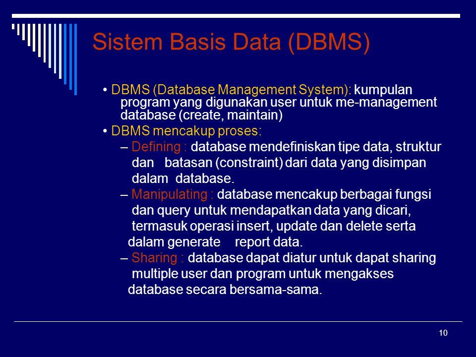 10 Sistem Basis Data (DBMS) DBMS (Database Management System): kumpulan program yang digunakan user untuk me-management database (create, maintain) DB