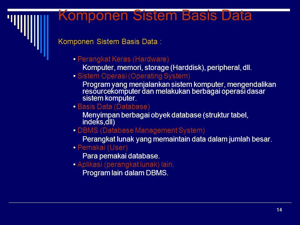 14 Komponen Sistem Basis Data Komponen Sistem Basis Data : Perangkat Keras (Hardware) Komputer, memori, storage (Harddisk), peripheral, dll. Sistem Op