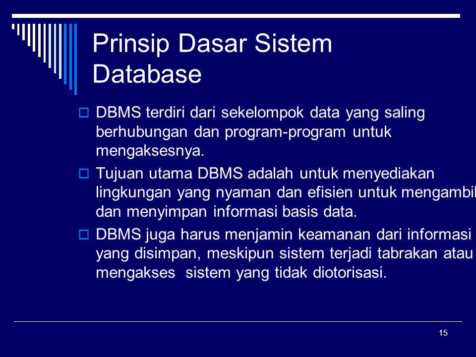 15 Prinsip Dasar Sistem Database  DBMS terdiri dari sekelompok data yang saling berhubungan dan program-program untuk mengaksesnya.  Tujuan utama DB