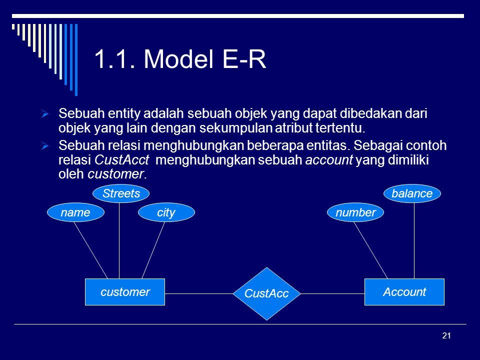 21 1.1. Model E-R  Sebuah entity adalah sebuah objek yang dapat dibedakan dari objek yang lain dengan sekumpulan atribut tertentu.  Sebuah relasi me