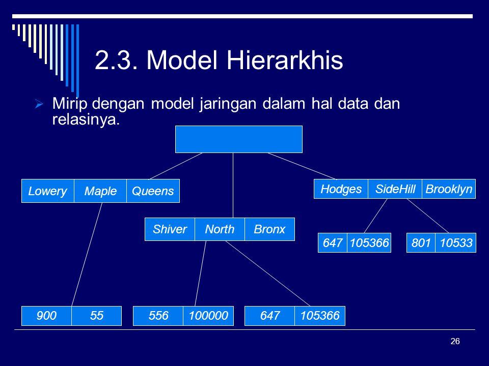 26 2.3. Model Hierarkhis  Mirip dengan model jaringan dalam hal data dan relasinya. LoweryMapleQueens ShiverNorthBronx HodgesSideHillBrooklyn 9005555