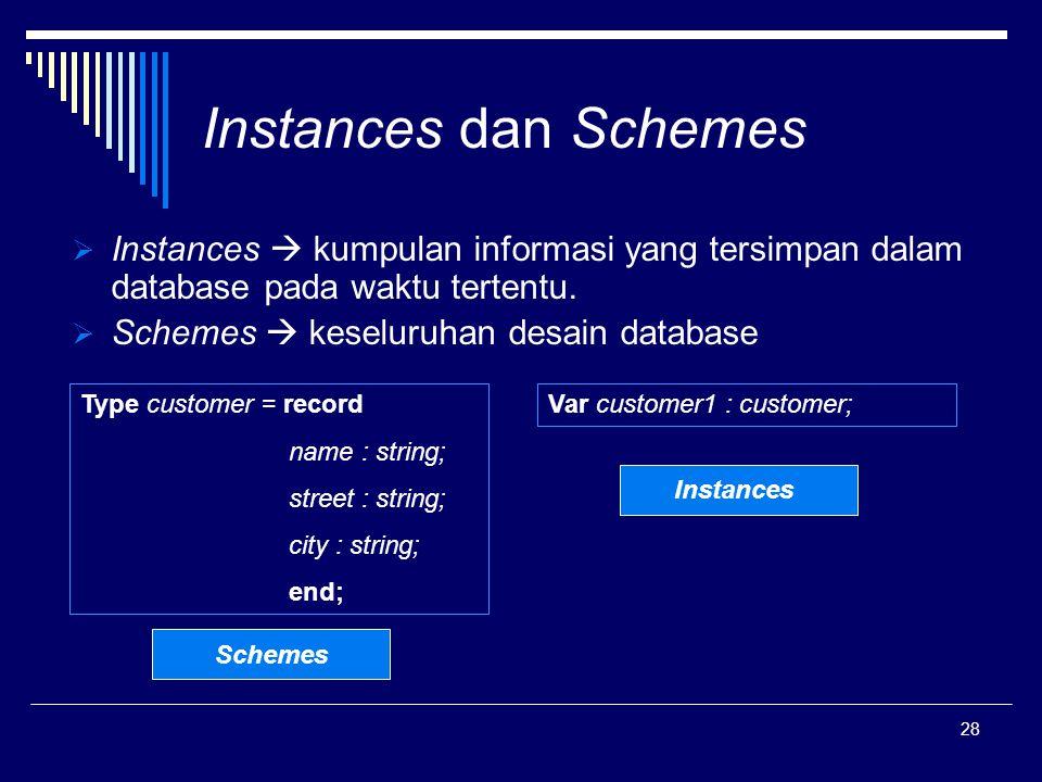 28 Instances dan Schemes  Instances  kumpulan informasi yang tersimpan dalam database pada waktu tertentu.  Schemes  keseluruhan desain database T