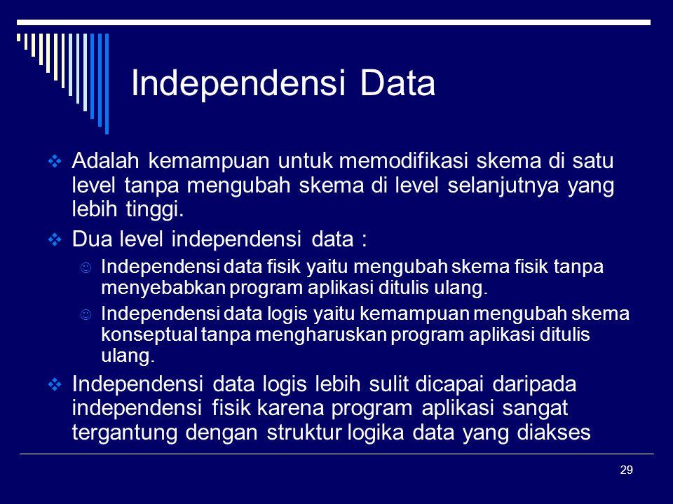 29 Independensi Data  Adalah kemampuan untuk memodifikasi skema di satu level tanpa mengubah skema di level selanjutnya yang lebih tinggi.  Dua leve