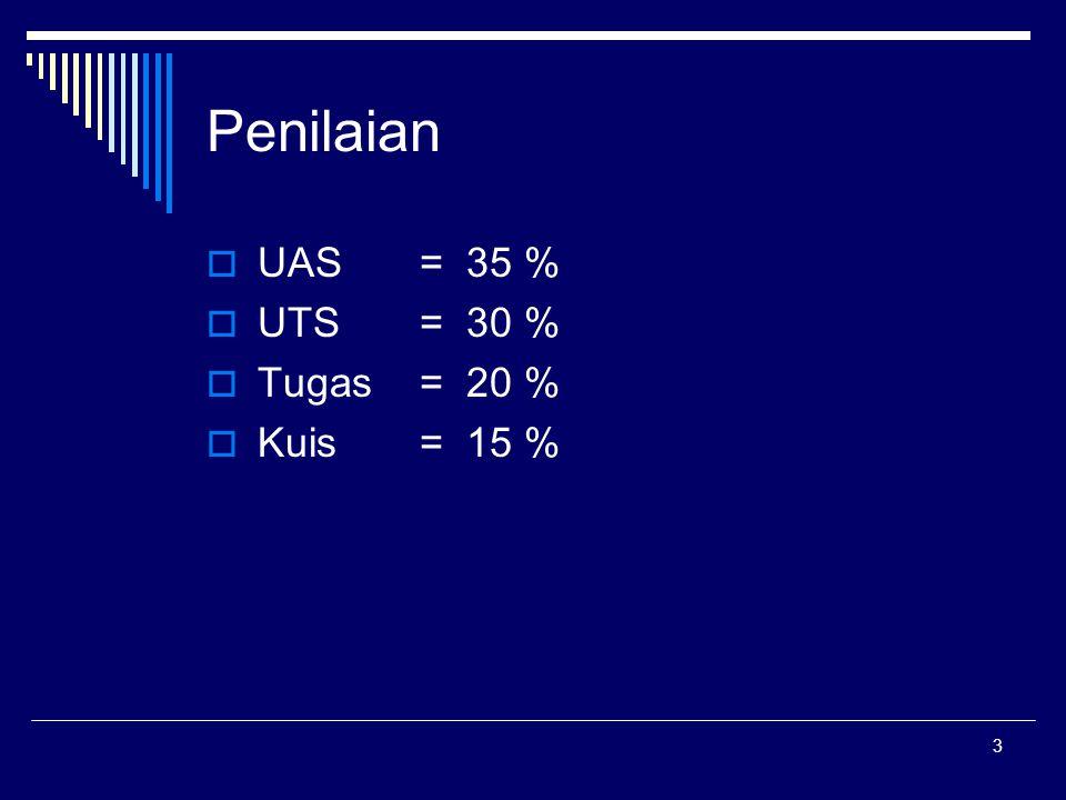 3 Penilaian  UAS = 35 %  UTS = 30 %  Tugas= 20 %  Kuis= 15 %