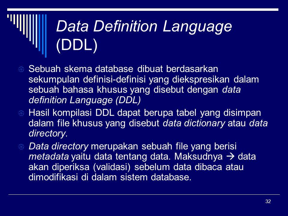 32 Data Definition Language (DDL)  Sebuah skema database dibuat berdasarkan sekumpulan definisi-definisi yang diekspresikan dalam sebuah bahasa khusu