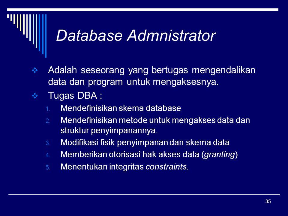 35 Database Admnistrator  Adalah seseorang yang bertugas mengendalikan data dan program untuk mengaksesnya.  Tugas DBA : 1. Mendefinisikan skema dat