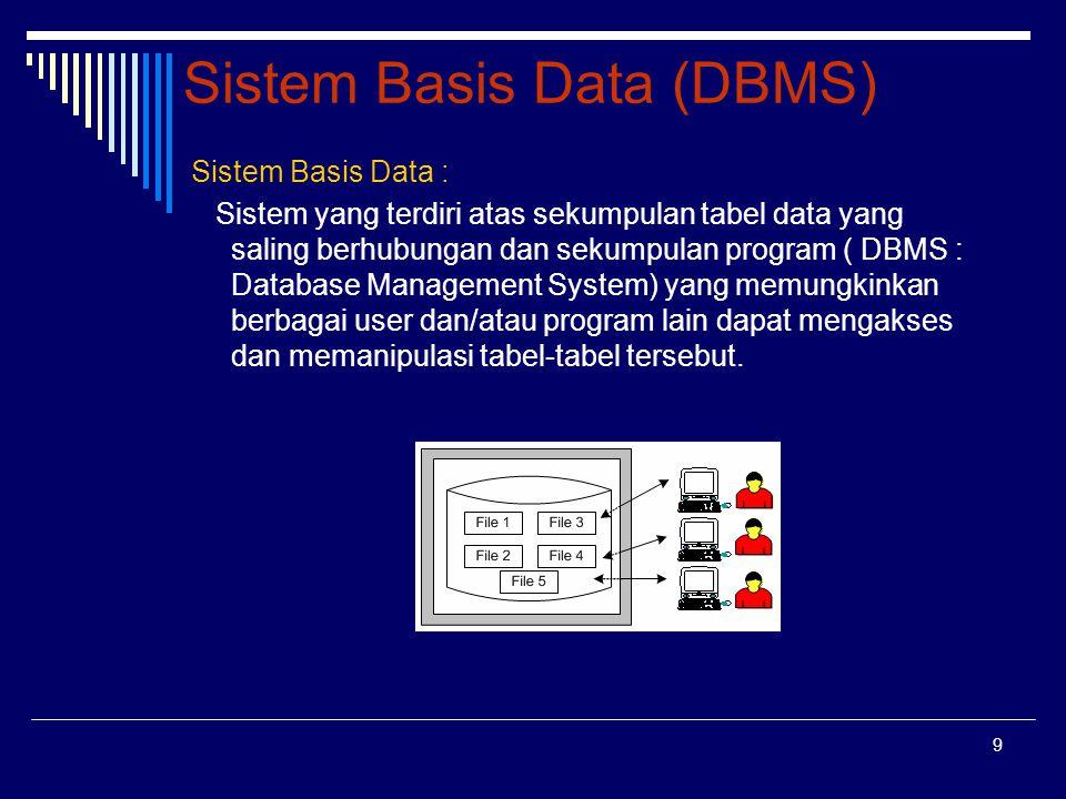 10 Sistem Basis Data (DBMS) DBMS (Database Management System): kumpulan program yang digunakan user untuk me-management database (create, maintain) DBMS mencakup proses: – Defining : database mendefiniskan tipe data, struktur dan batasan (constraint) dari data yang disimpan dalam database.