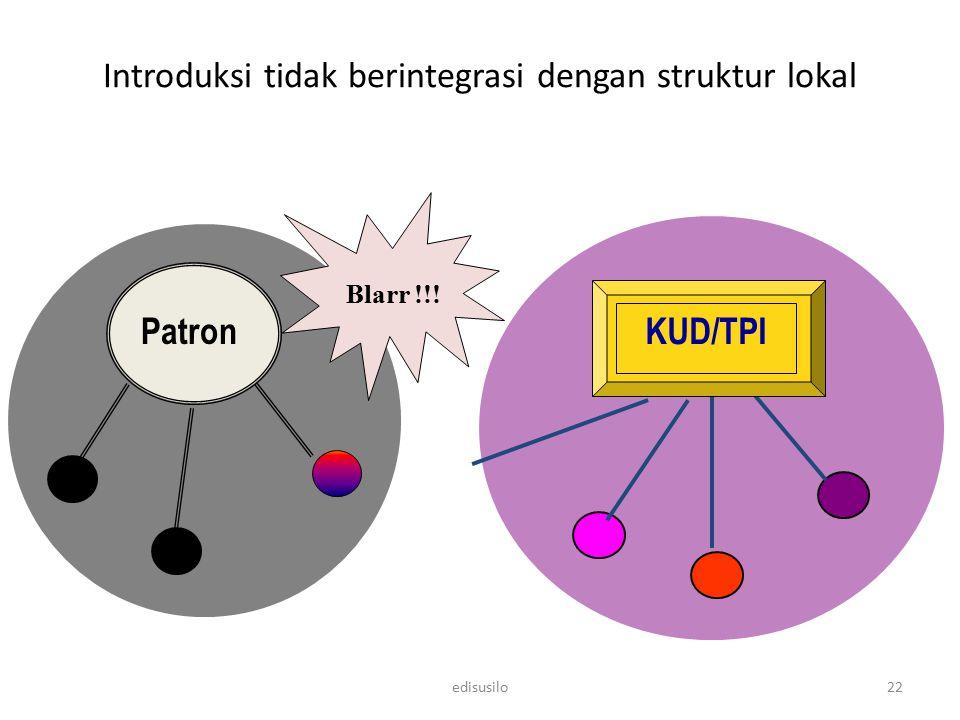 Patron KUD/TPI Blarr !!! 22edisusilo Introduksi tidak berintegrasi dengan struktur lokal