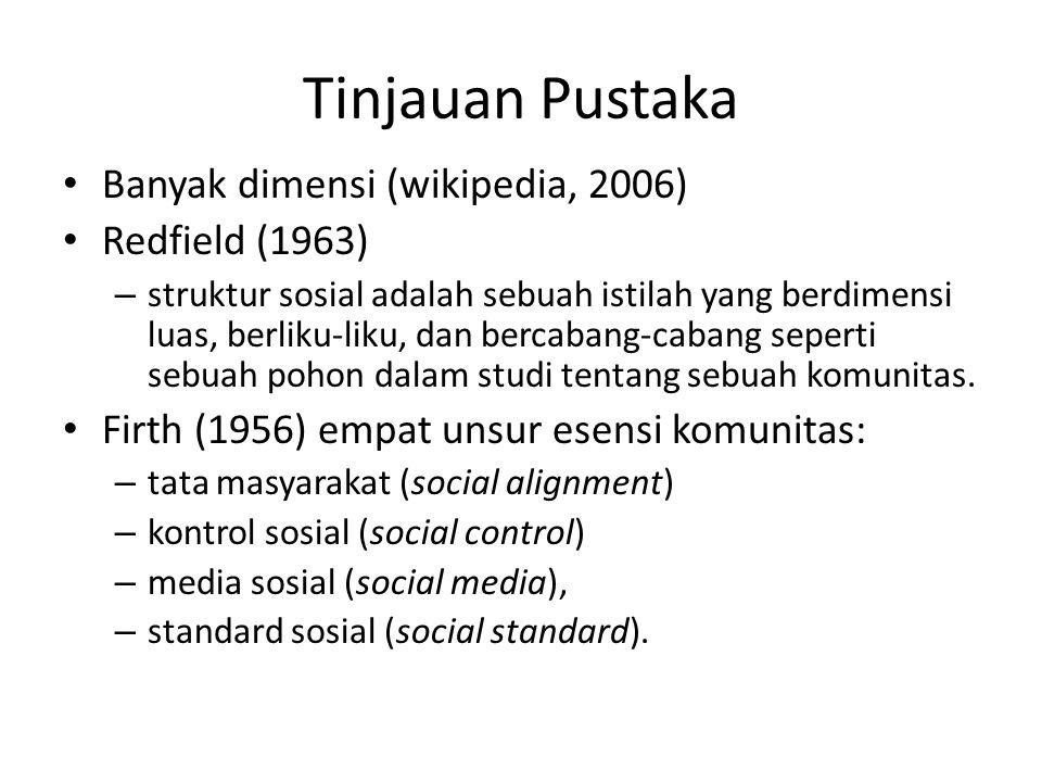 Tinjauan Pustaka Banyak dimensi (wikipedia, 2006) Redfield (1963) – struktur sosial adalah sebuah istilah yang berdimensi luas, berliku-liku, dan berc