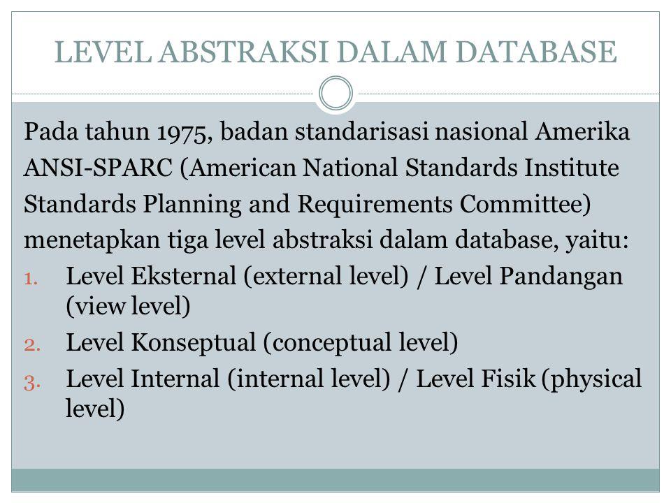 LEVEL ABSTRAKSI DALAM DATABASE Pada tahun 1975, badan standarisasi nasional Amerika ANSI-SPARC (American National Standards Institute Standards Planni