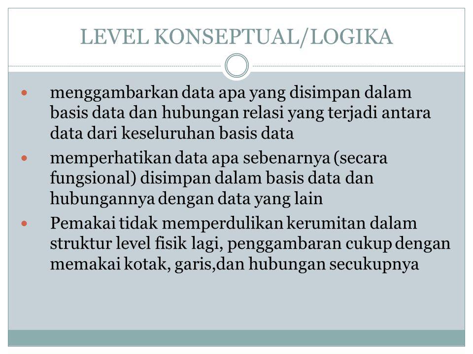 LEVEL KONSEPTUAL/LOGIKA menggambarkan data apa yang disimpan dalam basis data dan hubungan relasi yang terjadi antara data dari keseluruhan basis data