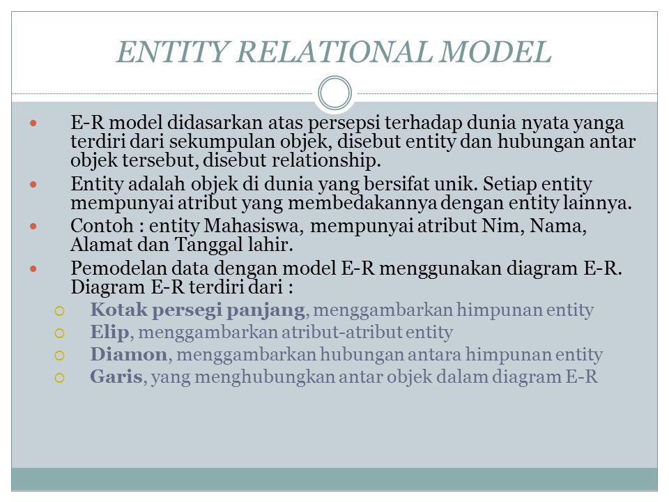 ENTITY RELATIONAL MODEL E-R model didasarkan atas persepsi terhadap dunia nyata yanga terdiri dari sekumpulan objek, disebut entity dan hubungan antar