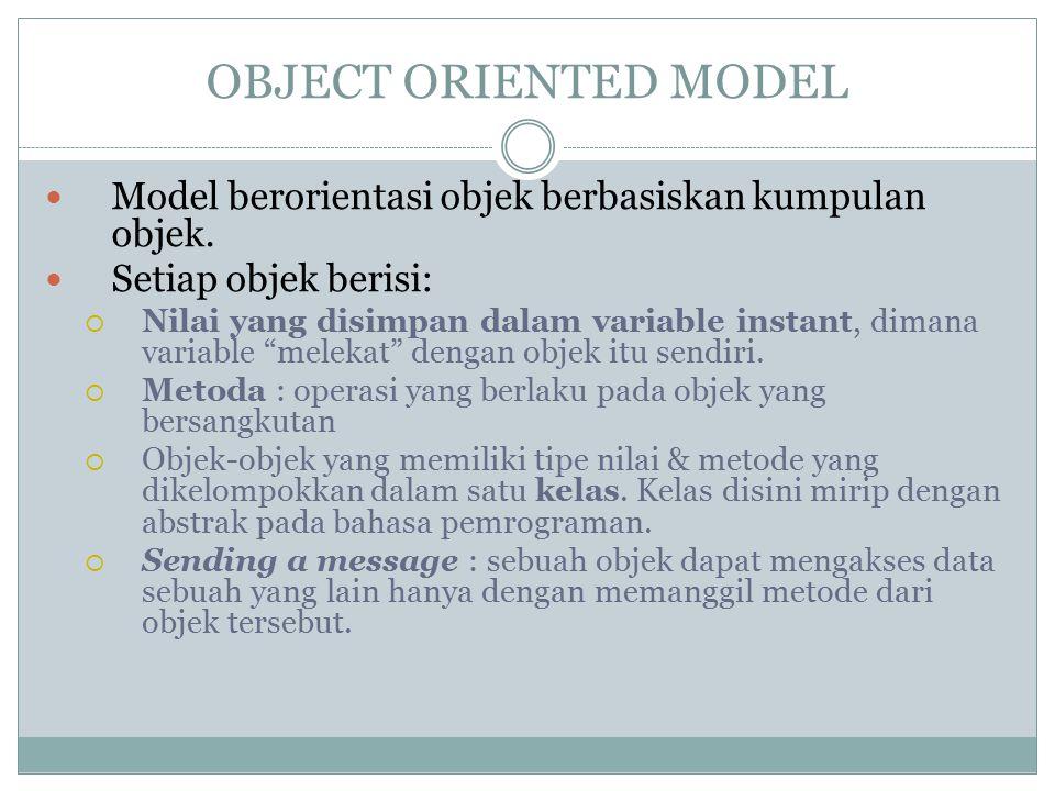 OBJECT ORIENTED MODEL Model berorientasi objek berbasiskan kumpulan objek. Setiap objek berisi:  Nilai yang disimpan dalam variable instant, dimana v