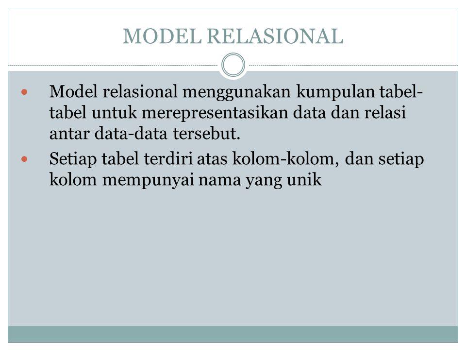 MODEL RELASIONAL Model relasional menggunakan kumpulan tabel- tabel untuk merepresentasikan data dan relasi antar data-data tersebut. Setiap tabel ter