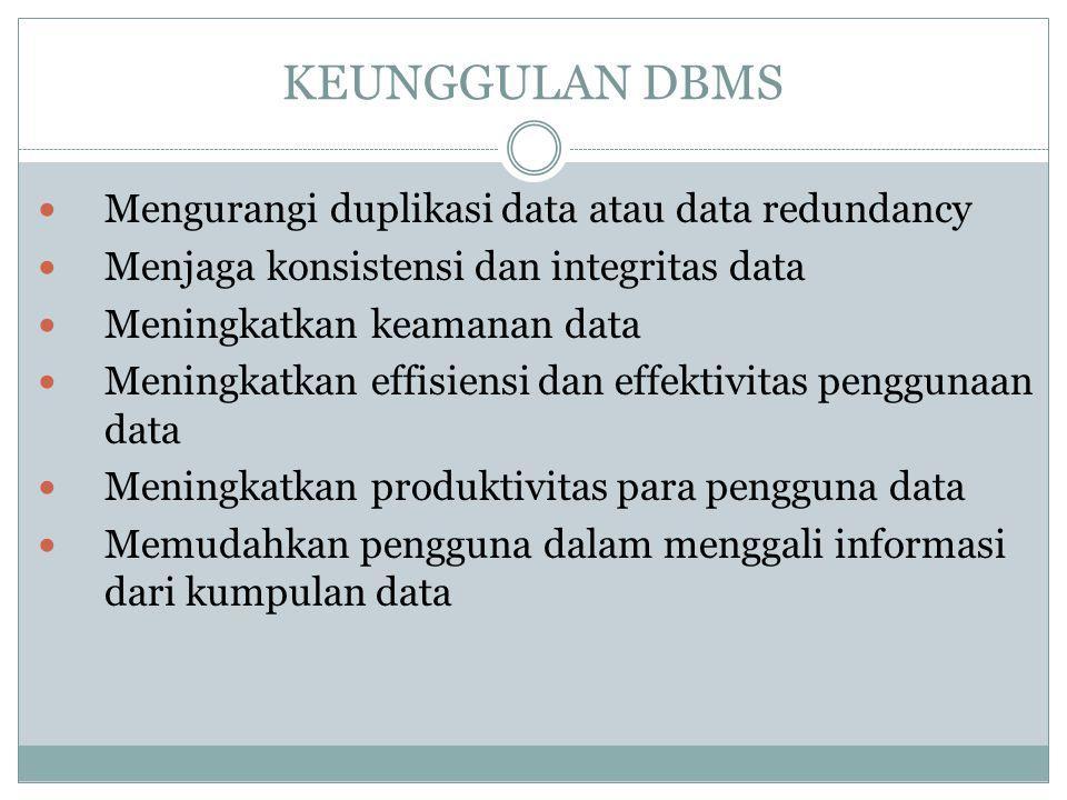 MODEL JARINGAN Data dalam model jaringan direpresentasikan dengan sekumpulan record (Pascal), dan relasi antara data direpresentasikan oleh record & link.