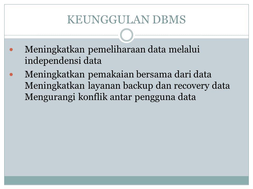 KELEMAHAN DBMS Memerlukan suatu skill tertentu untuk bisa melakukan administrasi dan manajemen database agar dapat diperoleh struktur dan relasi data yang optimal Memerlukan kapasitas penyimpanan baik eksternal (disk) maupun internal (memory) agar DBMS dapat bekerja cepat dan efisien.