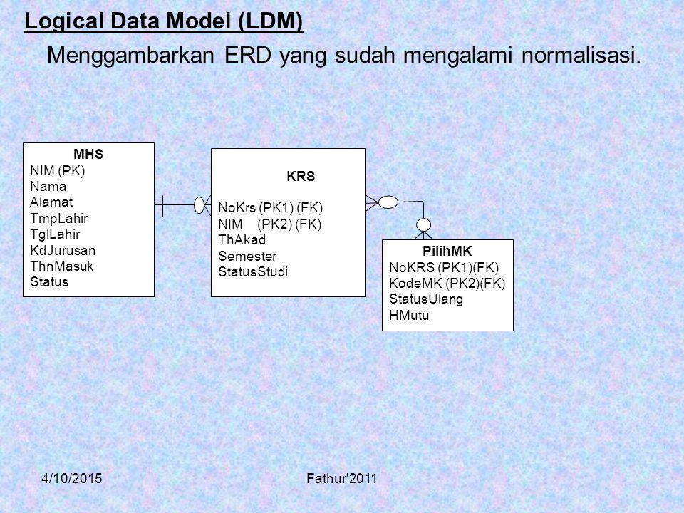 4/10/2015Fathur'2011 Logical Data Model (LDM) Menggambarkan ERD yang sudah mengalami normalisasi. KRS NoKrs (PK1) (FK) NIM (PK2) (FK) ThAkad Semester
