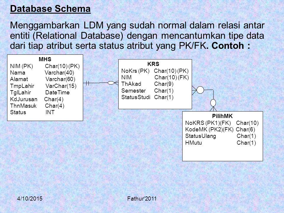 4/10/2015Fathur 2011 Nama File: Nama Entiti/Tabel Media: Media yang digunakan Isi: Uraian semua atribut yang ada Primary Key: Atribut yang menjadi PK Panjang Record: Panjang sebuah record yg dihitung dari lebar masing-masing atribut Jumlah Record: rata-rata jumlah record per satuan waktu Struktur: Spesifikasi Basis Data Berisikan uraian rinci semua tabel yang berada dalam Database Schema.
