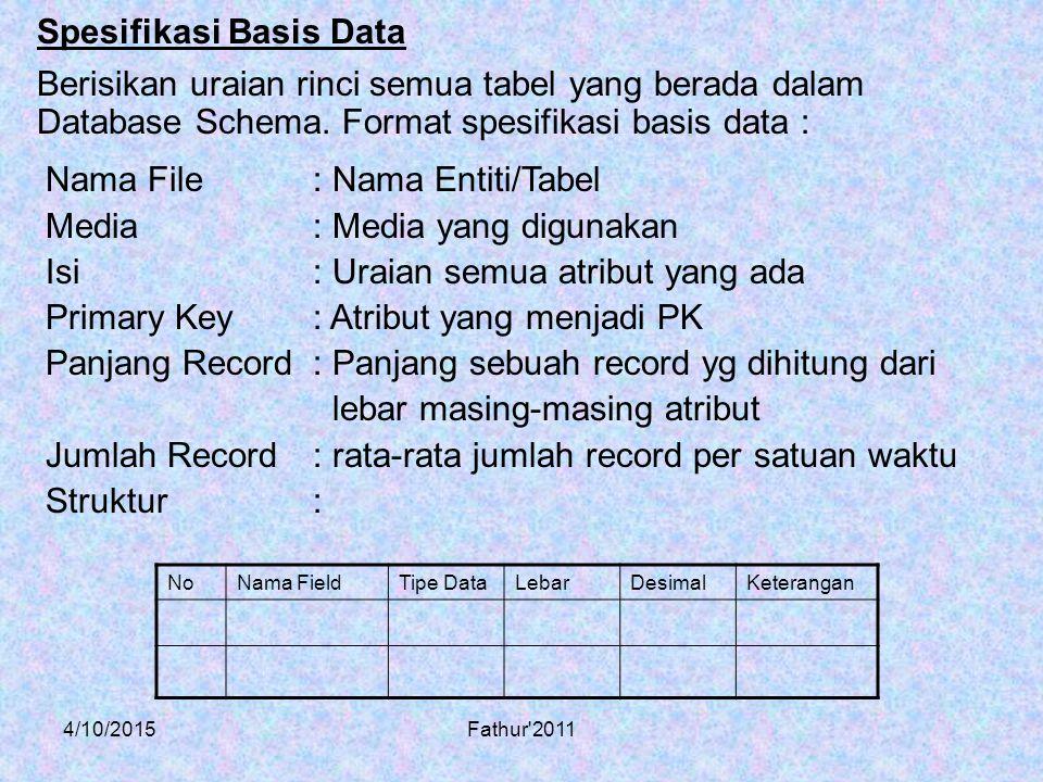 4/10/2015Fathur'2011 Nama File: Nama Entiti/Tabel Media: Media yang digunakan Isi: Uraian semua atribut yang ada Primary Key: Atribut yang menjadi PK