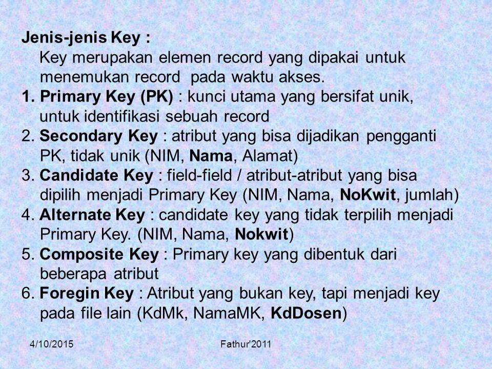 4/10/2015Fathur'2011 Jenis-jenis Key : Key merupakan elemen record yang dipakai untuk menemukan record pada waktu akses. 1.Primary Key (PK) : kunci ut