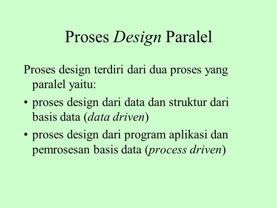 Proses Design Paralel Proses design terdiri dari dua proses yang paralel yaitu: proses design dari data dan struktur dari basis data (data driven) pro
