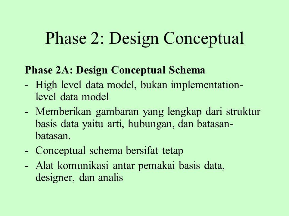 Phase 2: Design Conceptual Phase 2A: Design Conceptual Schema -High level data model, bukan implementation- level data model -Memberikan gambaran yang