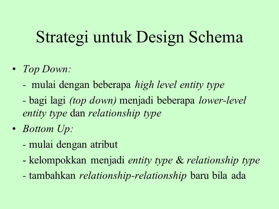 Strategi untuk Design Schema Top Down: - mulai dengan beberapa high level entity type - bagi lagi (top down) menjadi beberapa lower-level entity type